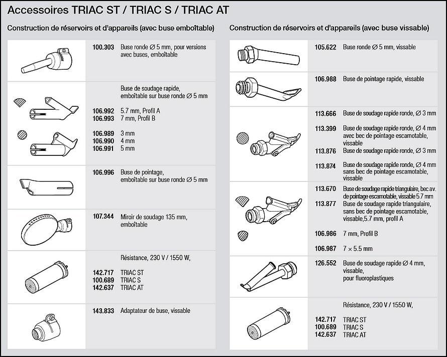SOUDAGE PISCINE TRIAC